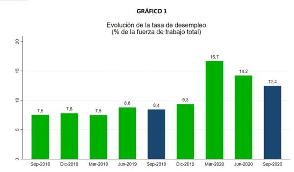 MICRODATOS U DE CHILE