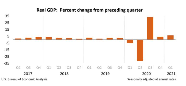 PIB MAYO USA