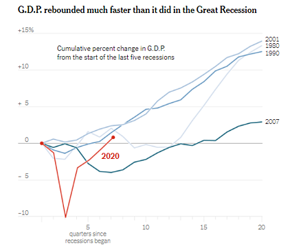 PIB USA NEW YOR TIMES